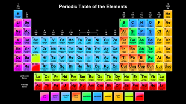 the-periodic-table-wallpaper